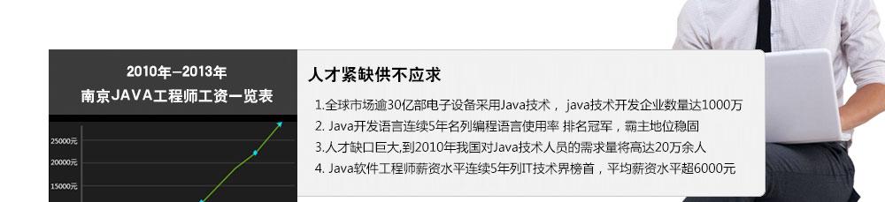 南京网博Java培训